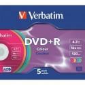 Płyty CD i DVD